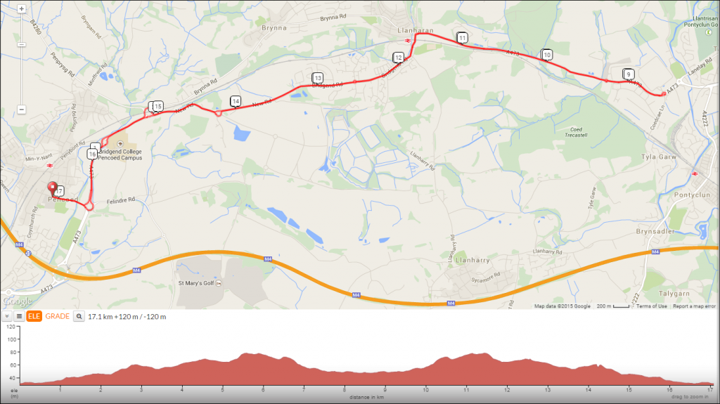Pencoed Novice Bike Route
